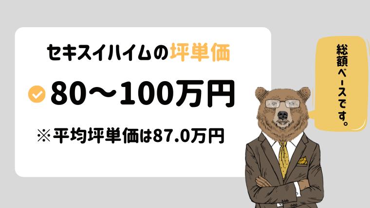 セキスイハイムの坪単価は80~100万円