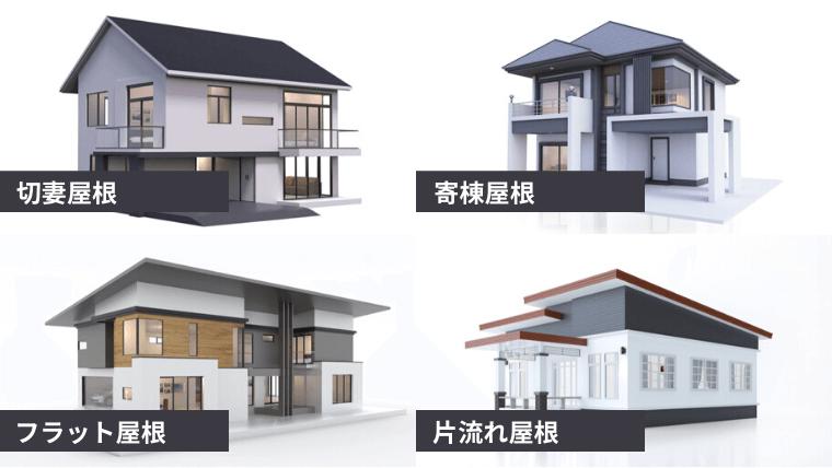注文住宅の屋根の種類