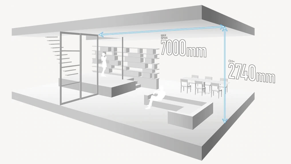 最大7mの無柱空間も可能
