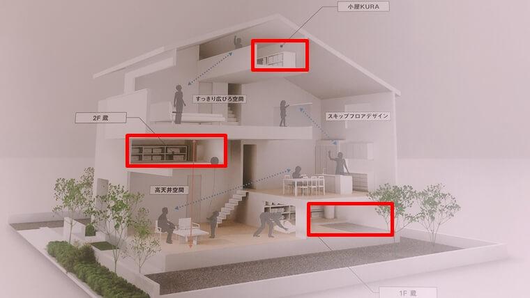 ミサワホーム「蔵のある家」のスキップフロア構造