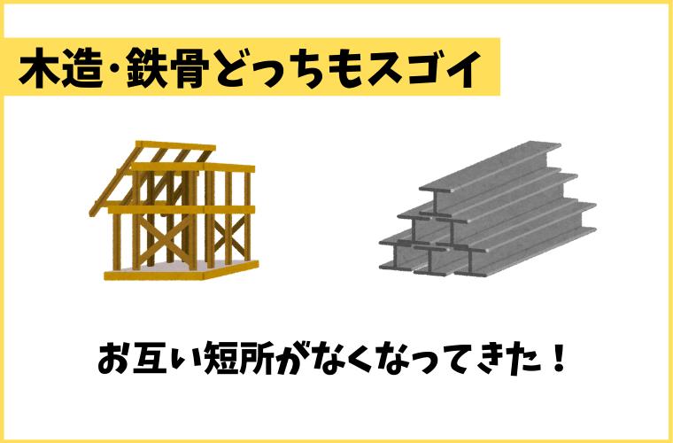 木造と鉄骨の差は、どんどん小さくなってきている